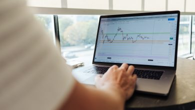 Photo of Fast Ways To Become a Better Trader